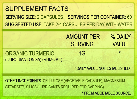 turmeric-ingredients