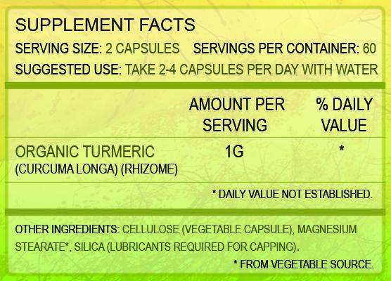 turmeric-ingredients